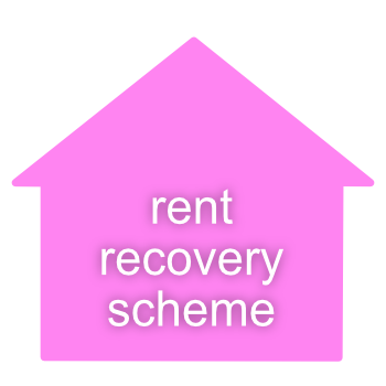 Rent Recovery Scheme