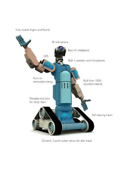 Show-Bot