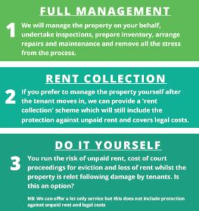 Secure Rent 1-2-3