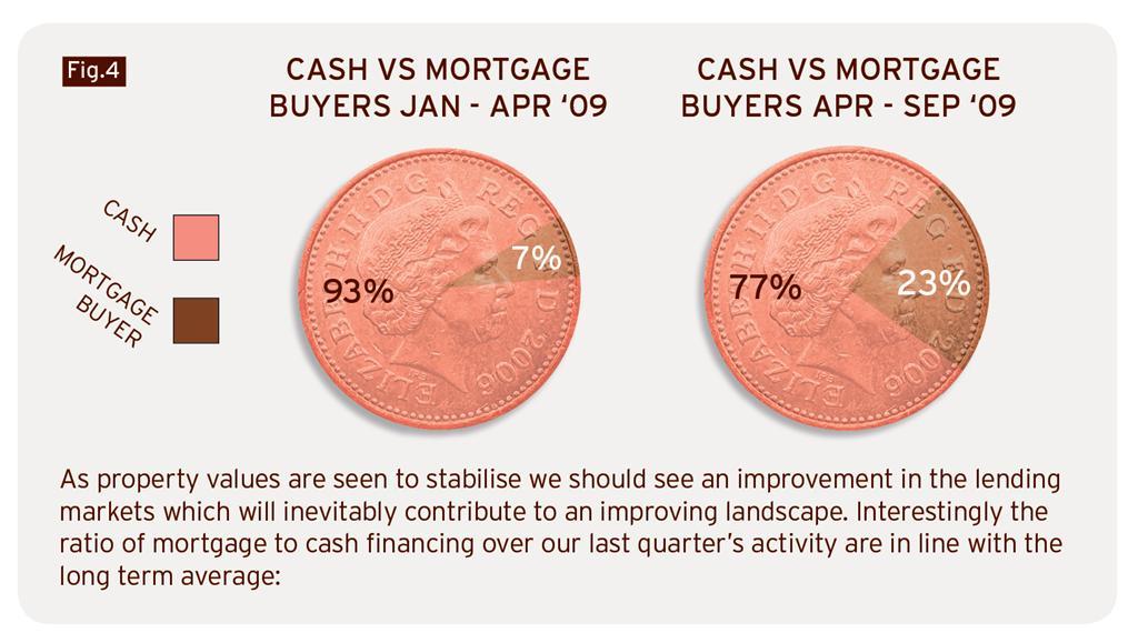 cash_v_mortgage_09_Marsh_and_Parsons