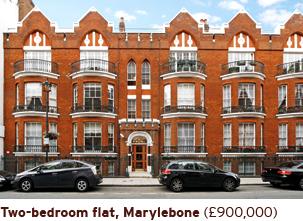 Two bedroom flat Marylebone 900000