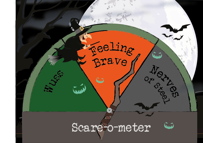 manning stainton scare-o-meter