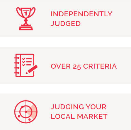 Homes Estate Agents - British Property Awards 2018-2019 Gold Winner, Independently Judged, Over 25 Criteria, Judging Your Local Market
