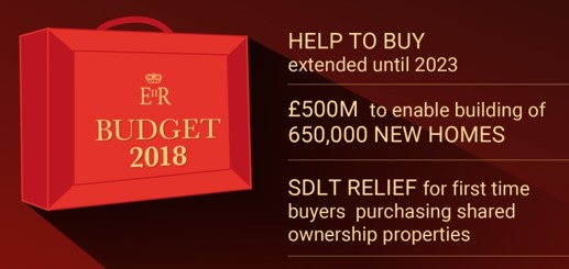 Homes Budget Update October 2018