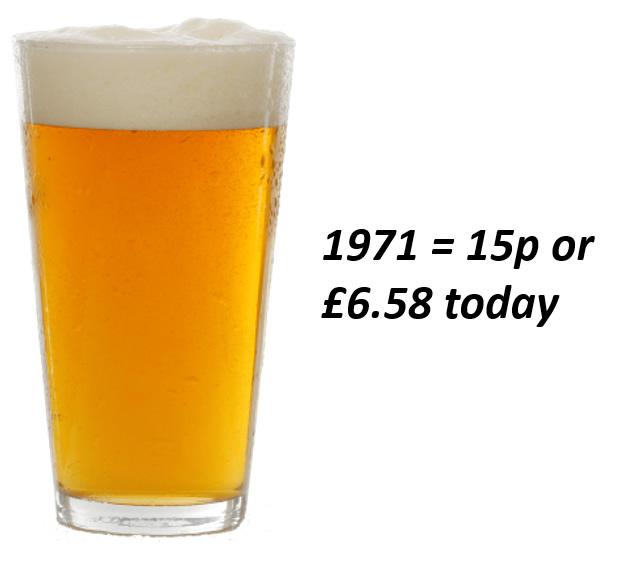 Beer Price