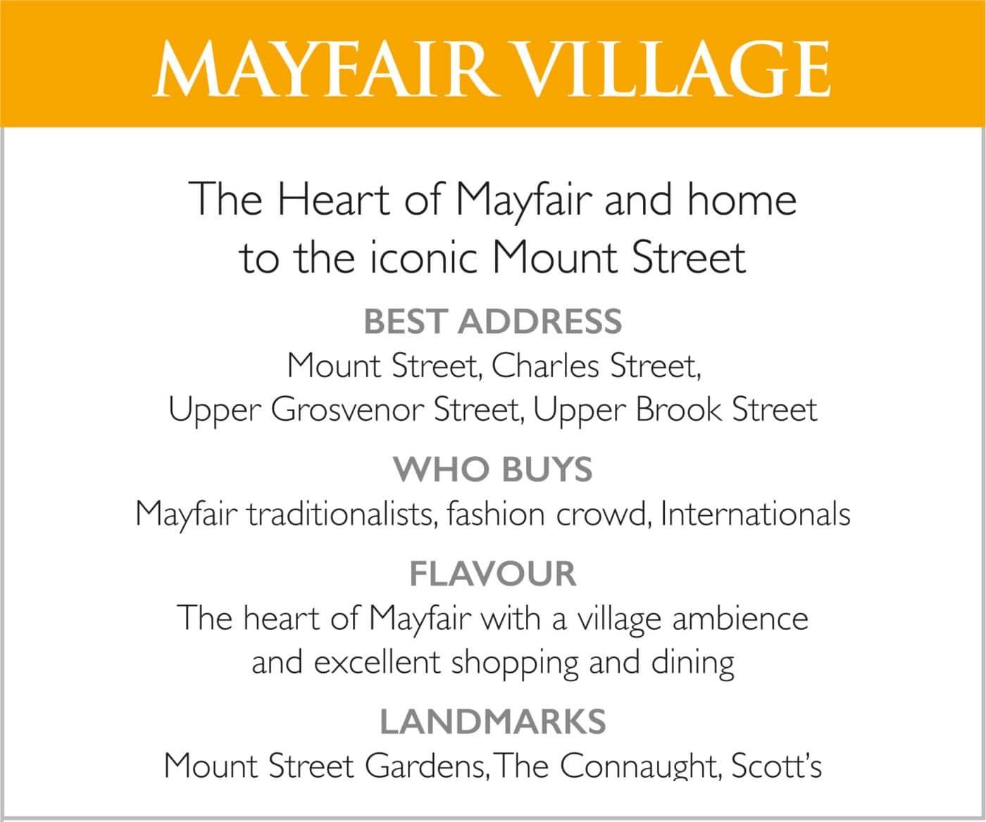 Mayfair Village List of Features