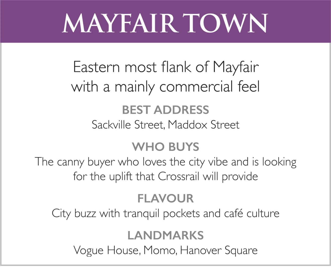 Mayfair Town List of Features
