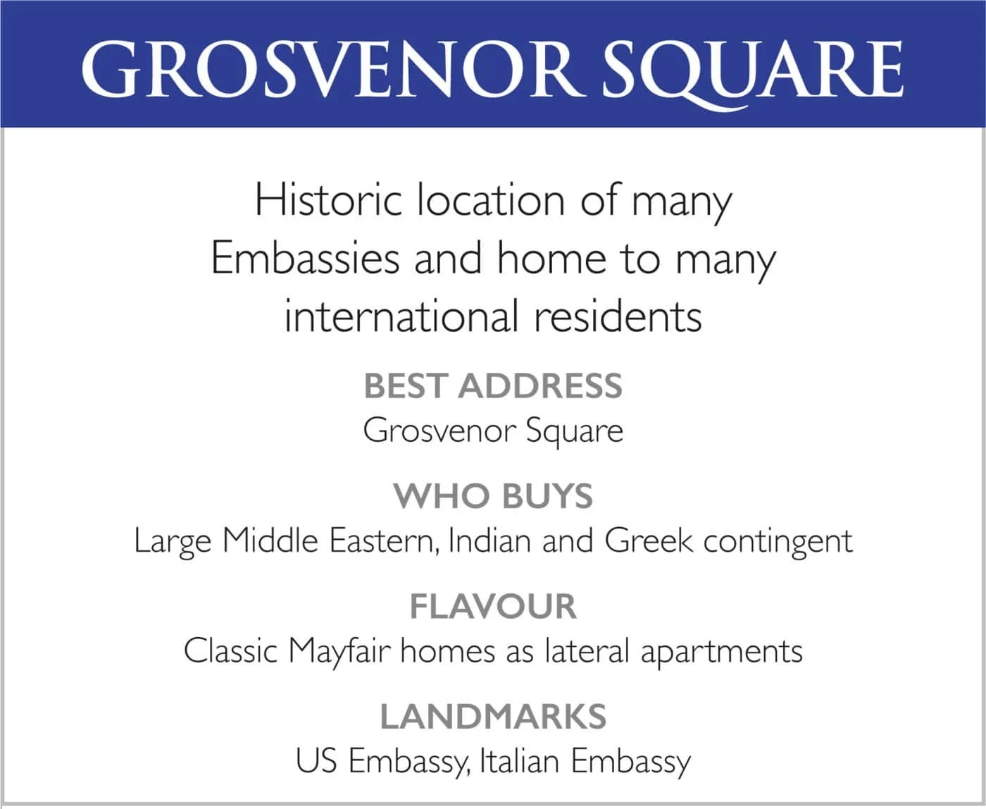 Grosvenor Square List of Features