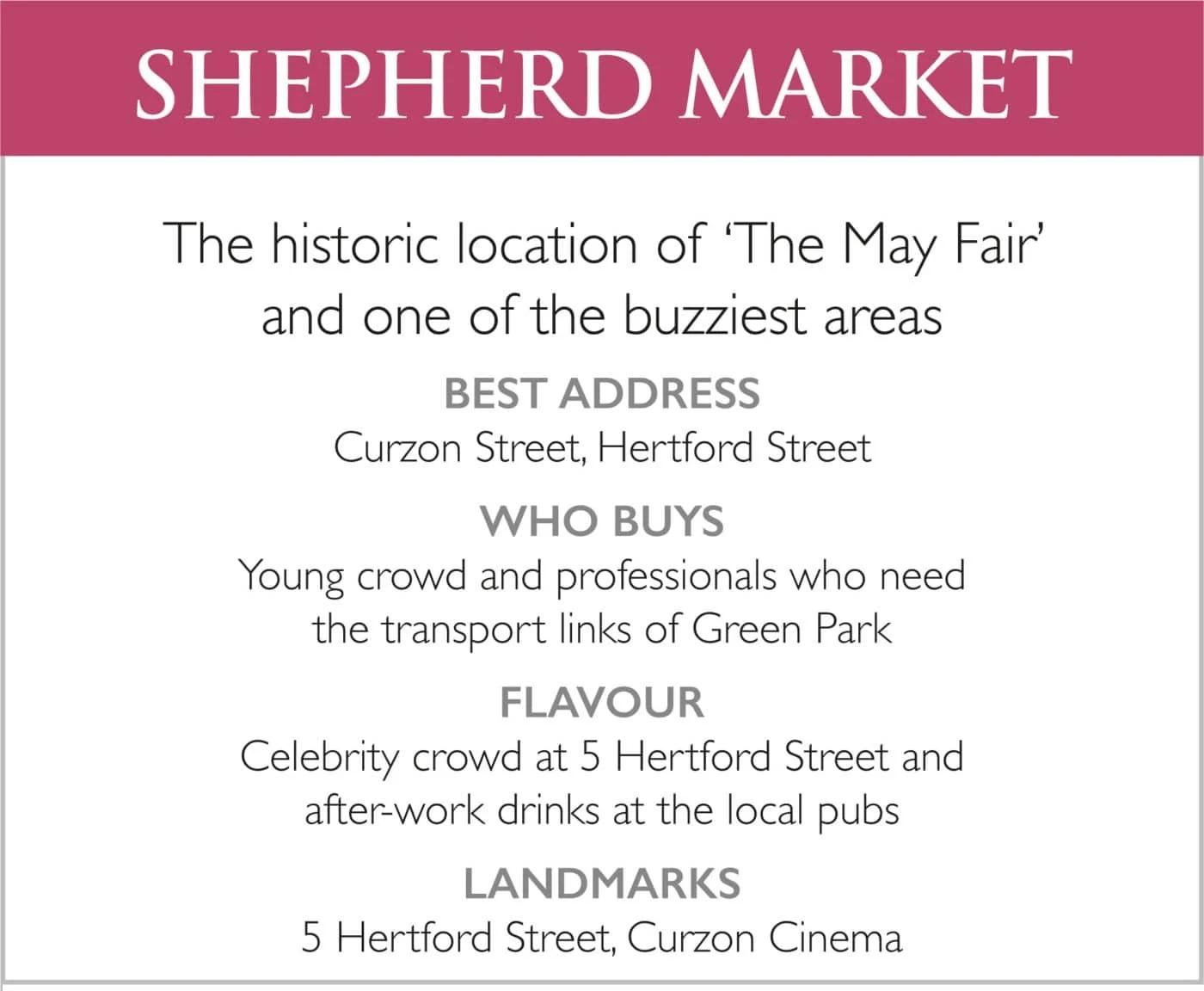 Shepherd Market List of Features