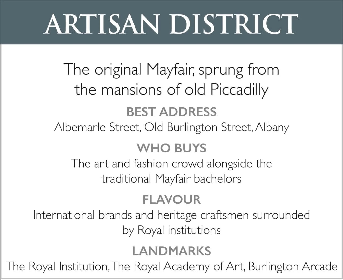 Artisan District List of Features
